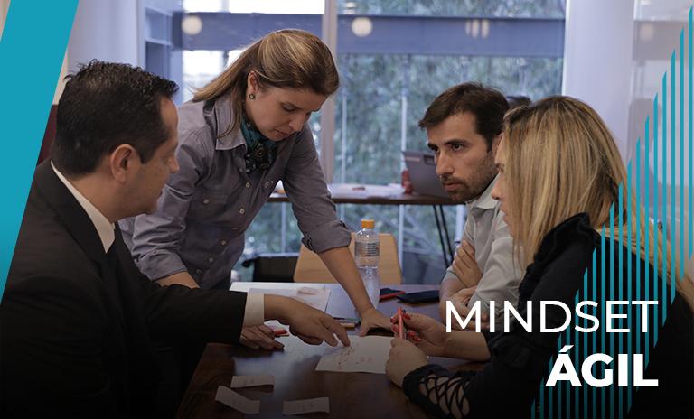 mindset-agil
